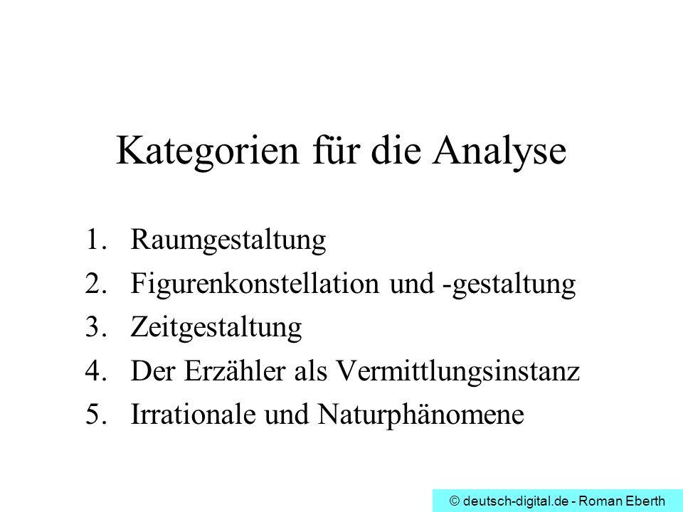 © deutsch-digital.de - Roman Eberth Kategorien für die Analyse 1.Raumgestaltung 2.Figurenkonstellation und -gestaltung 3.Zeitgestaltung 4.Der Erzähler