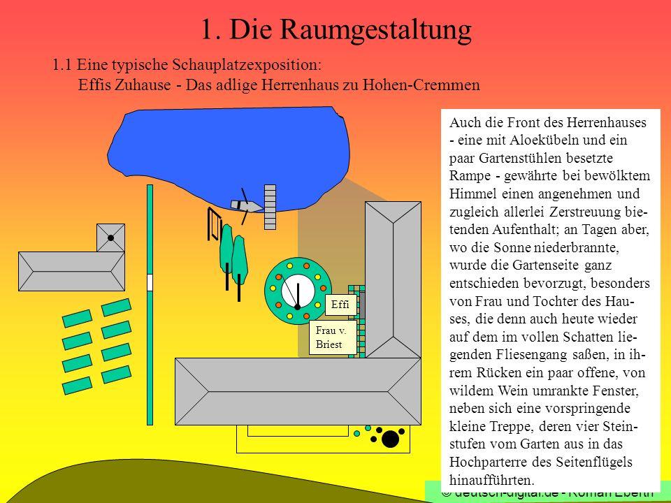 © deutsch-digital.de - Roman Eberth 1. Die Raumgestaltung 1.1 Eine typische Schauplatzexposition: Effis Zuhause - Das adlige Herrenhaus zu Hohen-Cremm