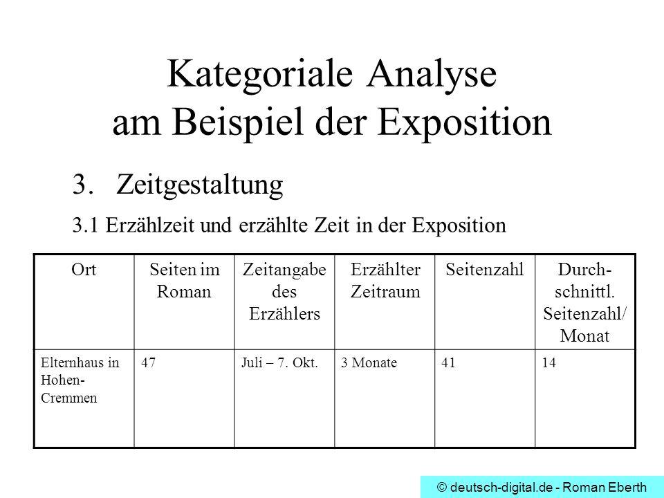 © deutsch-digital.de - Roman Eberth Kategoriale Analyse am Beispiel der Exposition 3.Zeitgestaltung 3.1 Erzählzeit und erzählte Zeit in der Exposition