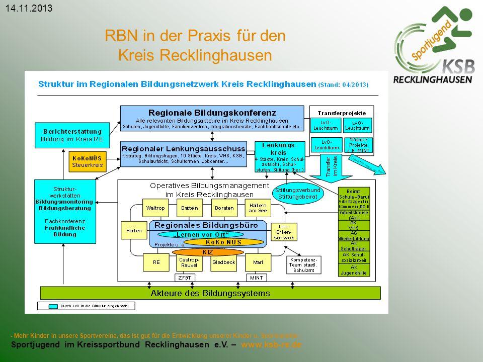 RBN in der Praxis für den Kreis Recklinghausen 14.11.2013 - Mehr Kinder in unsere Sportvereine, das ist gut für die Entwicklung unserer Kinder u. Spor