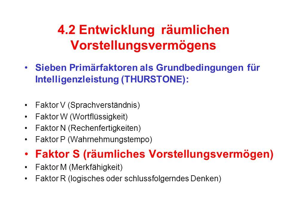 4.2 Entwicklung räumlichen Vorstellungsvermögens Sieben Primärfaktoren als Grundbedingungen für Intelligenzleistung (THURSTONE): Faktor V (Sprachverst
