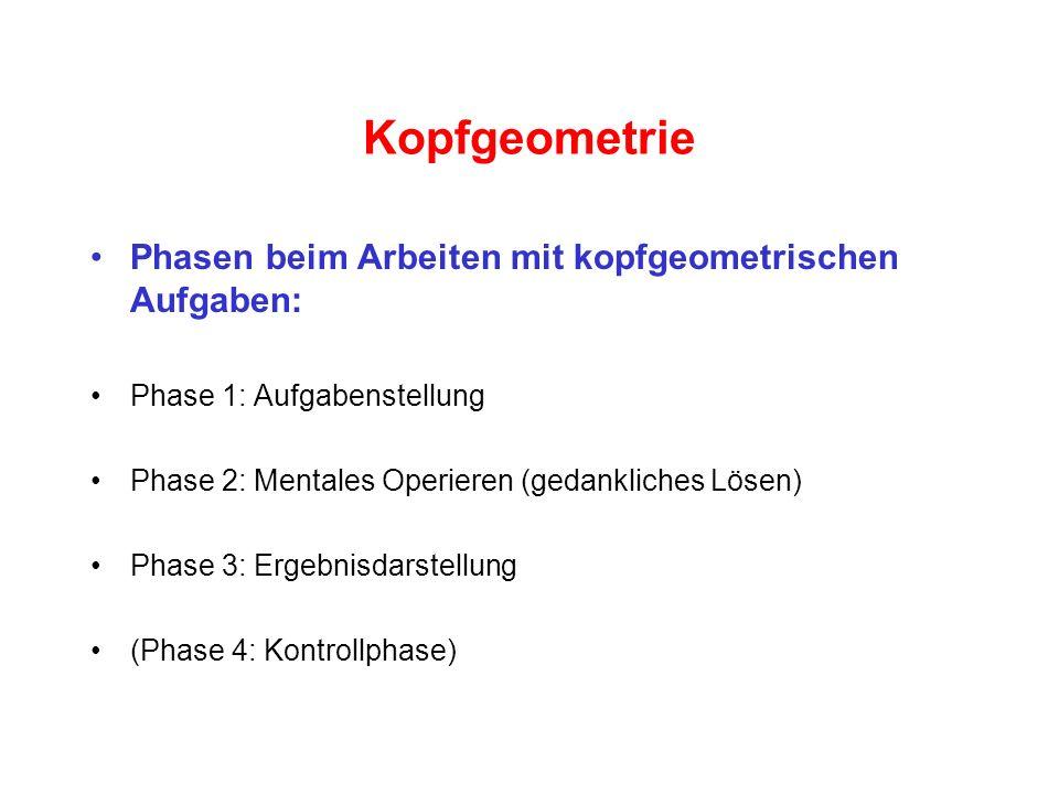 Kopfgeometrie Phasen beim Arbeiten mit kopfgeometrischen Aufgaben: Phase 1: Aufgabenstellung Phase 2: Mentales Operieren (gedankliches Lösen) Phase 3: