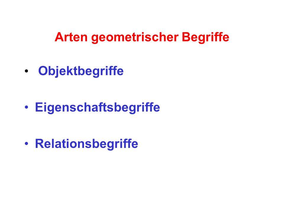 Arten geometrischer Begriffe Objektbegriffe Eigenschaftsbegriffe Relationsbegriffe