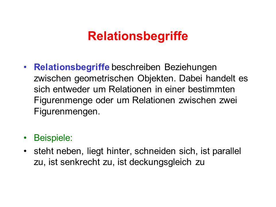 Relationsbegriffe Relationsbegriffe beschreiben Beziehungen zwischen geometrischen Objekten. Dabei handelt es sich entweder um Relationen in einer bes
