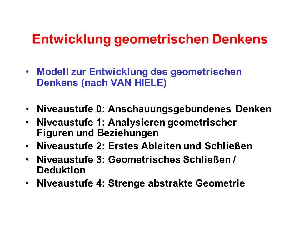 Entwicklung geometrischen Denkens Modell zur Entwicklung des geometrischen Denkens (nach VAN HIELE) Niveaustufe 0: Anschauungsgebundenes Denken Niveau