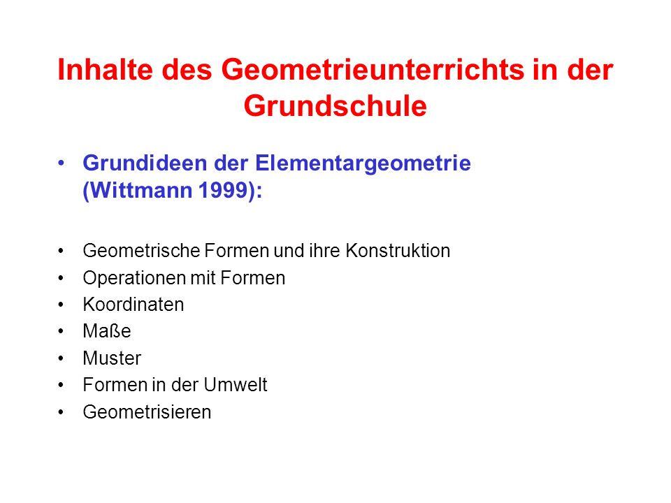 Inhalte des Geometrieunterrichts in der Grundschule Grundideen der Elementargeometrie (Wittmann 1999): Geometrische Formen und ihre Konstruktion Opera