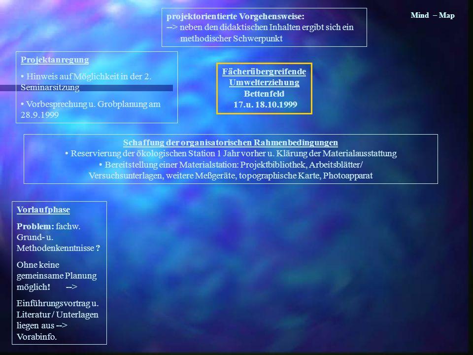 Fächerübergreifende Umwelterziehung Bettenfeld 17.u. 18.10.1999 Mind – Map projektorientierte Vorgehensweise: --> neben den didaktischen Inhalten ergi