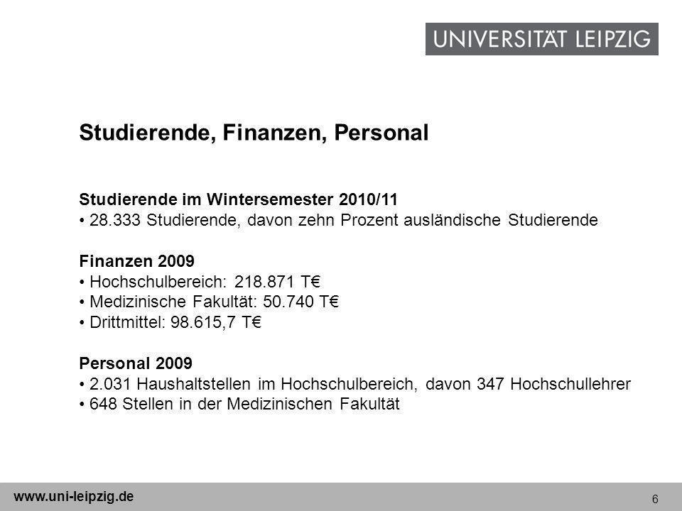 6 www.uni-leipzig.de Studierende, Finanzen, Personal Studierende im Wintersemester 2010/11 28.333 Studierende, davon zehn Prozent ausländische Studier