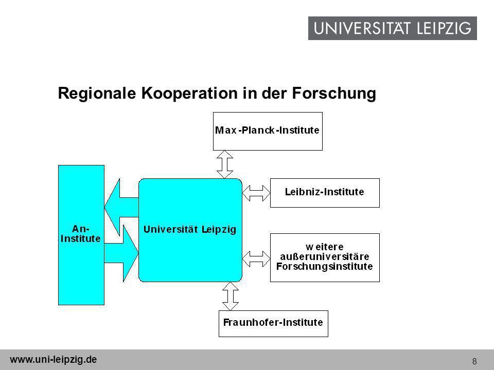 8 www.uni-leipzig.de Regionale Kooperation in der Forschung