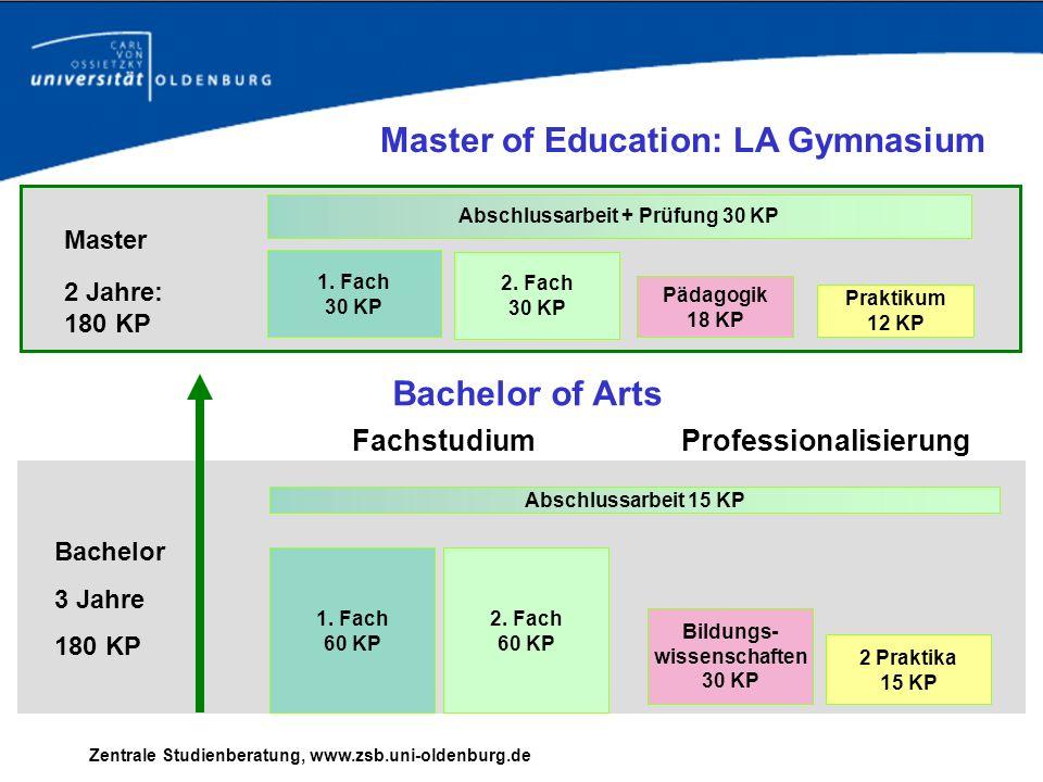 Zentrale Studienberatung, www.zsb.uni-oldenburg.de Bachelor 3 Jahre 180 KP Master 2 Jahre: 180 KP Master of Education: LA Gymnasium 1. Fach 30 KP 2. F