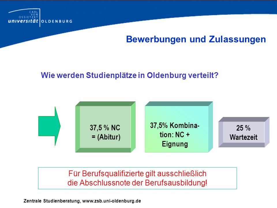 Zentrale Studienberatung, www.zsb.uni-oldenburg.de 25 % Wartezeit 37,5 % NC = (Abitur) 37,5% Kombina- tion: NC + Eignung Wie werden Studienplätze in O