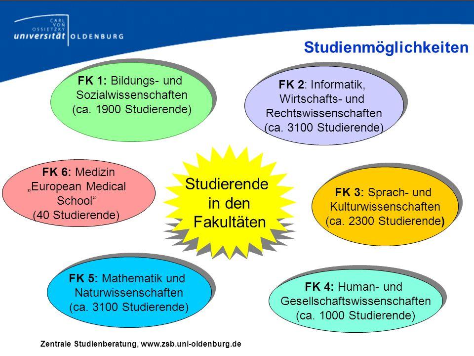 Zentrale Studienberatung, www.zsb.uni-oldenburg.de Studierende in den Fakultäten FK 3: Sprach- und Kulturwissenschaften (ca. 2300 Studierende) FK 3: S