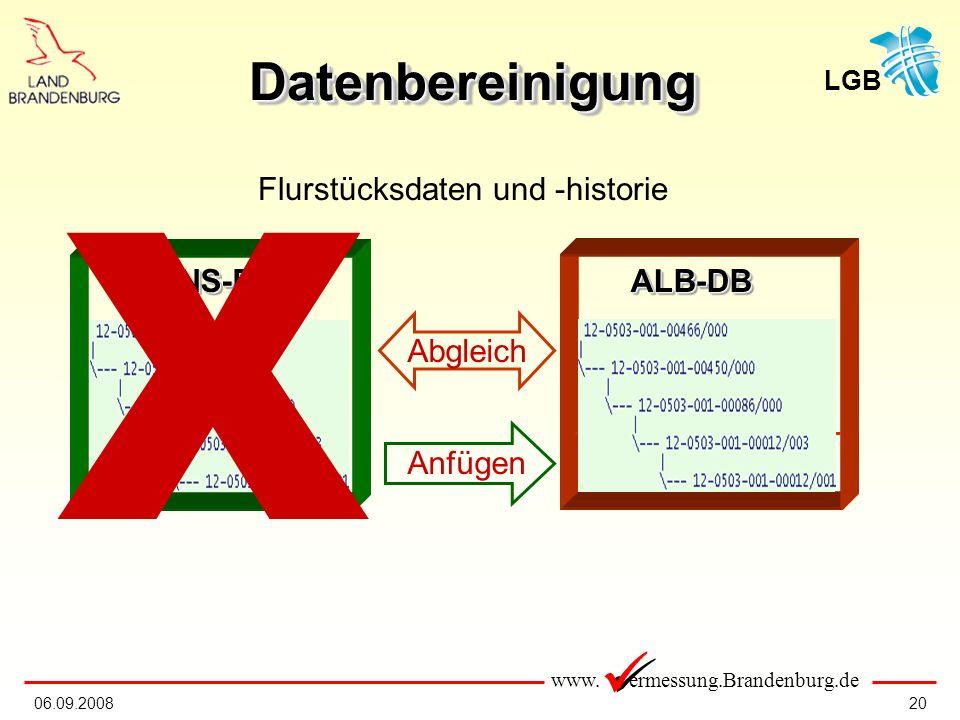 www. ermessung.Brandenburg.de LGB 2006.09.2008 DatenbereinigungDatenbereinigungALB-DBALB-DBANS-DBANS-DB Abgleich Anfügen X Flurstücksdaten und -histor