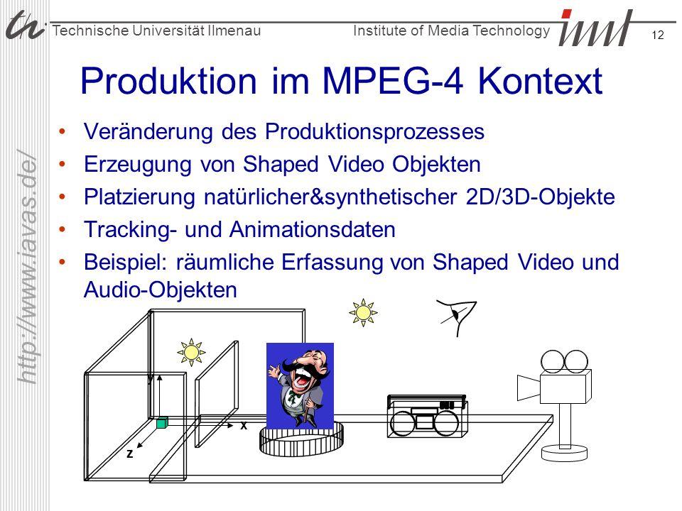 Institute of Media Technology Technische Universität Ilmenau http://www.iavas.de/ 12 Produktion im MPEG-4 Kontext Veränderung des Produktionsprozesses