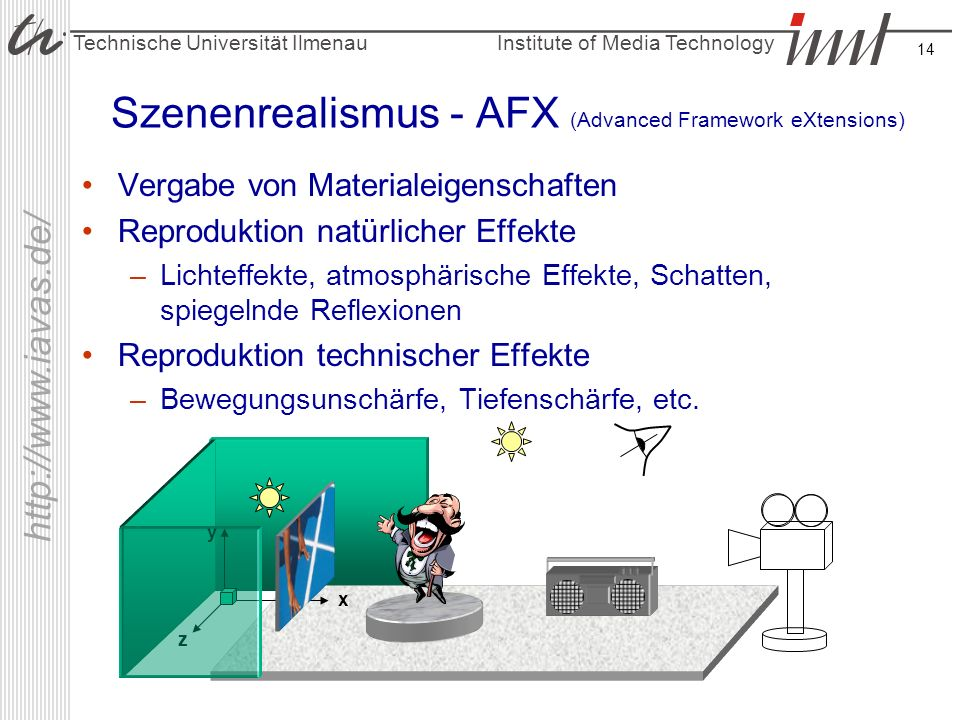 Institute of Media Technology Technische Universität Ilmenau http://www.iavas.de/ 14 Vergabe von Materialeigenschaften Reproduktion natürlicher Effekt
