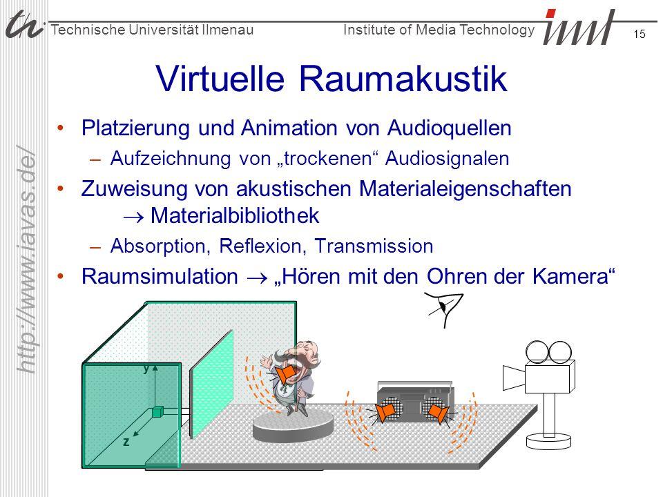 Institute of Media Technology Technische Universität Ilmenau http://www.iavas.de/ 15 Virtuelle Raumakustik Platzierung und Animation von Audioquellen