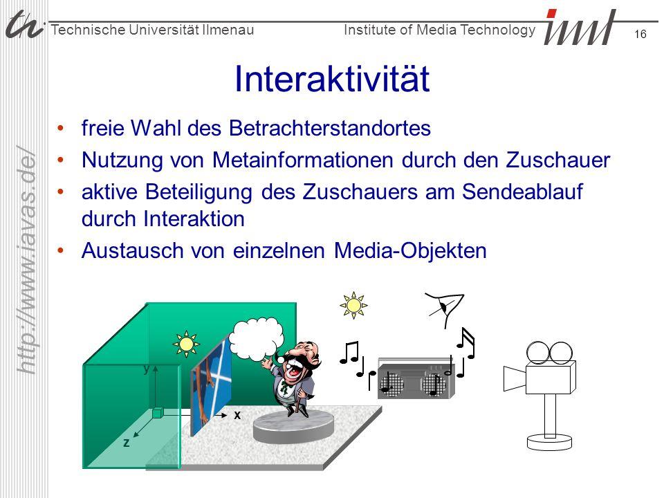 Institute of Media Technology Technische Universität Ilmenau http://www.iavas.de/ 16 Interaktivität freie Wahl des Betrachterstandortes Nutzung von Me