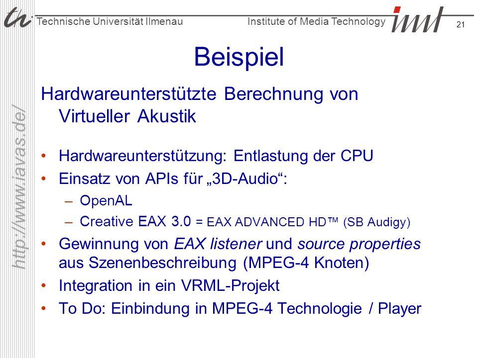 Institute of Media Technology Technische Universität Ilmenau http://www.iavas.de/ 21 Beispiel Hardwareunterstützte Berechnung von Virtueller Akustik H