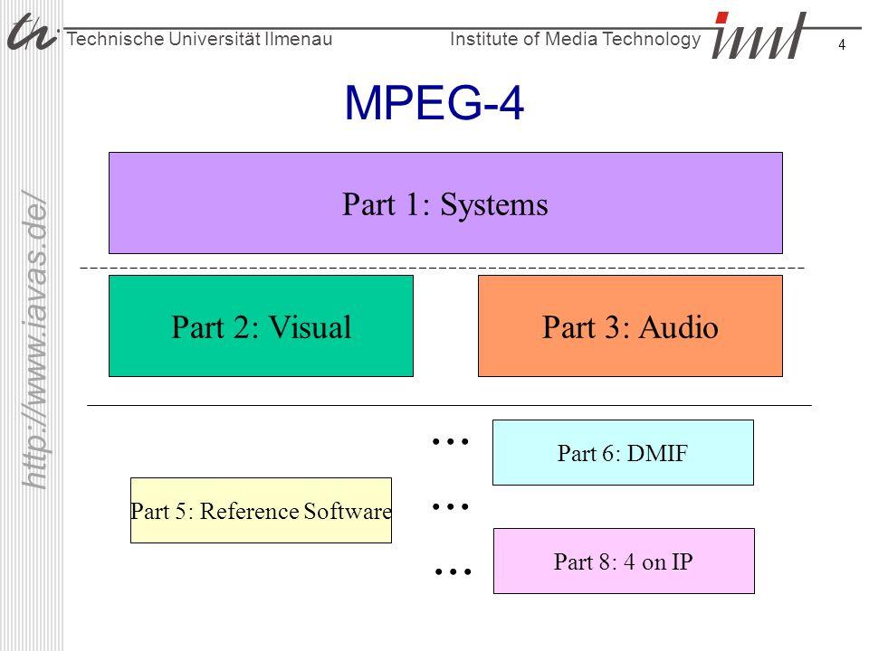 Institute of Media Technology Technische Universität Ilmenau http://www.iavas.de/ 4 MPEG-4 Part 1: Systems Part 2: VisualPart 3: Audio Part 5: Referen