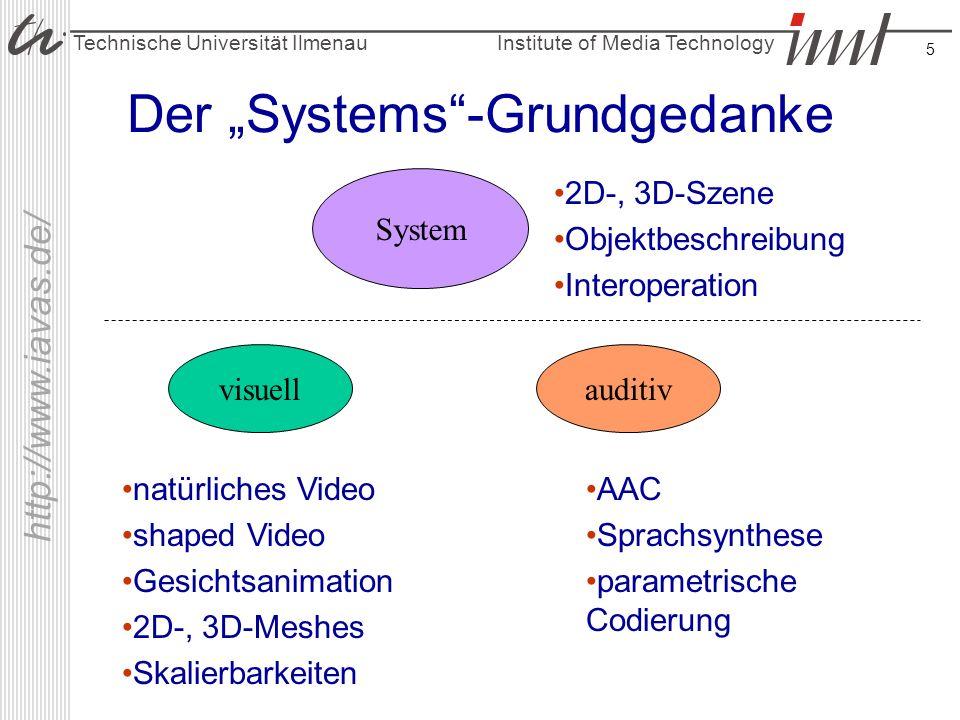Institute of Media Technology Technische Universität Ilmenau http://www.iavas.de/ 6 Die digitale Medienkette Aufnahme Modellierung Authoring Metadaten 1.