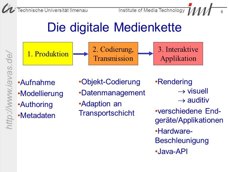 Institute of Media Technology Technische Universität Ilmenau http://www.iavas.de/ 6 Die digitale Medienkette Aufnahme Modellierung Authoring Metadaten