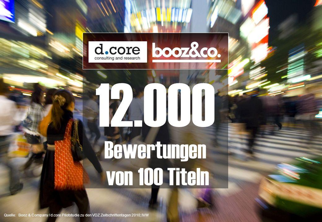 12.000 Bewertungen von 100 Titeln Quelle:Booz & Company / d.core Pilotstudie zu den VDZ Zeitschriftentagen 2010; IVW