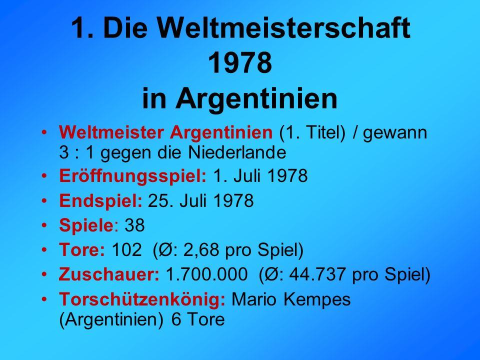 1. Die Weltmeisterschaft 1978 in Argentinien Weltmeister Argentinien (1.