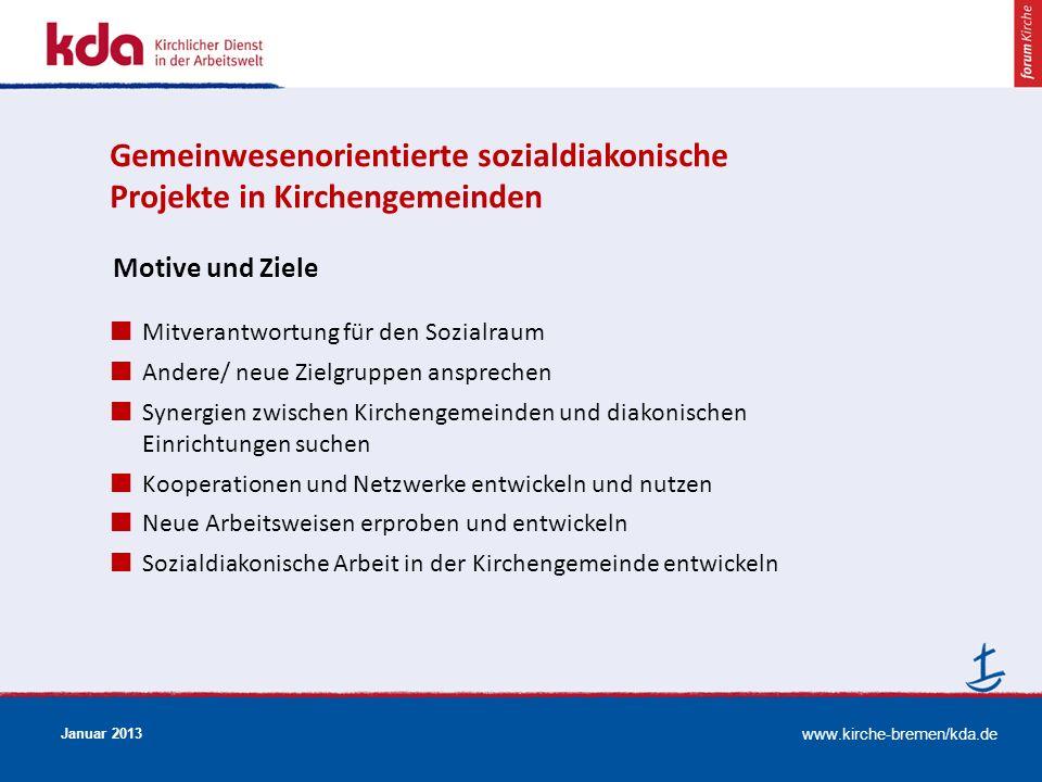 www.kirche-bremen/kda.de Januar 2013 Motive und Ziele Mitverantwortung für den Sozialraum Andere/ neue Zielgruppen ansprechen Synergien zwischen Kirch