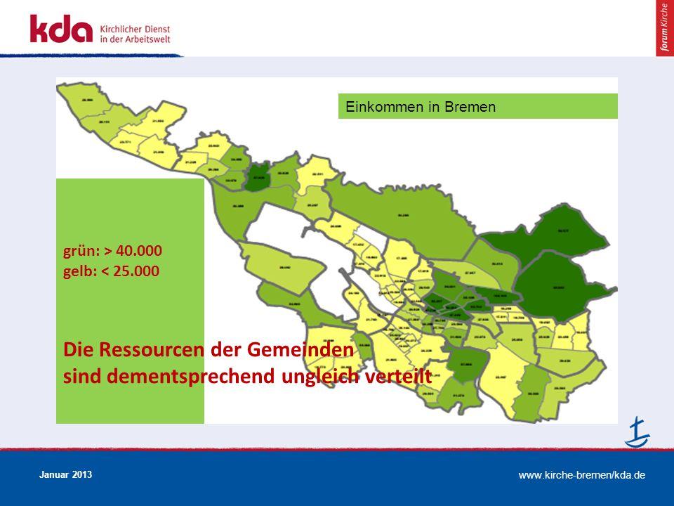 www.kirche-bremen/kda.de Januar 2013 grün: > 40.000 gelb: < 25.000 Einkommen in Bremen Die Ressourcen der Gemeinden sind dementsprechend ungleich vert