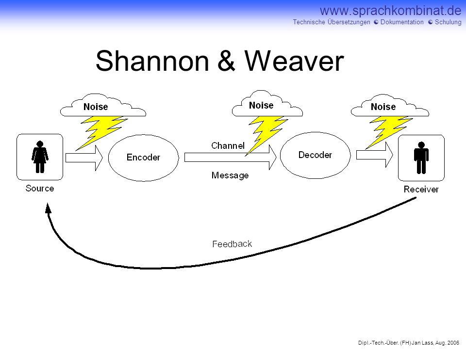 Dipl.-Tech.-Über. (FH) Jan Lass, Aug. 2006 www.sprachkombinat.de Technische Übersetzungen Dokumentation Schulung Shannon & Weaver