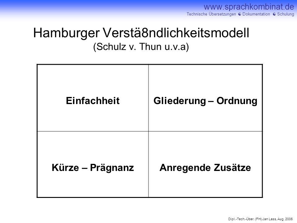 Dipl.-Tech.-Über. (FH) Jan Lass, Aug. 2006 www.sprachkombinat.de Technische Übersetzungen Dokumentation Schulung Hamburger Verstä8ndlichkeitsmodell (S