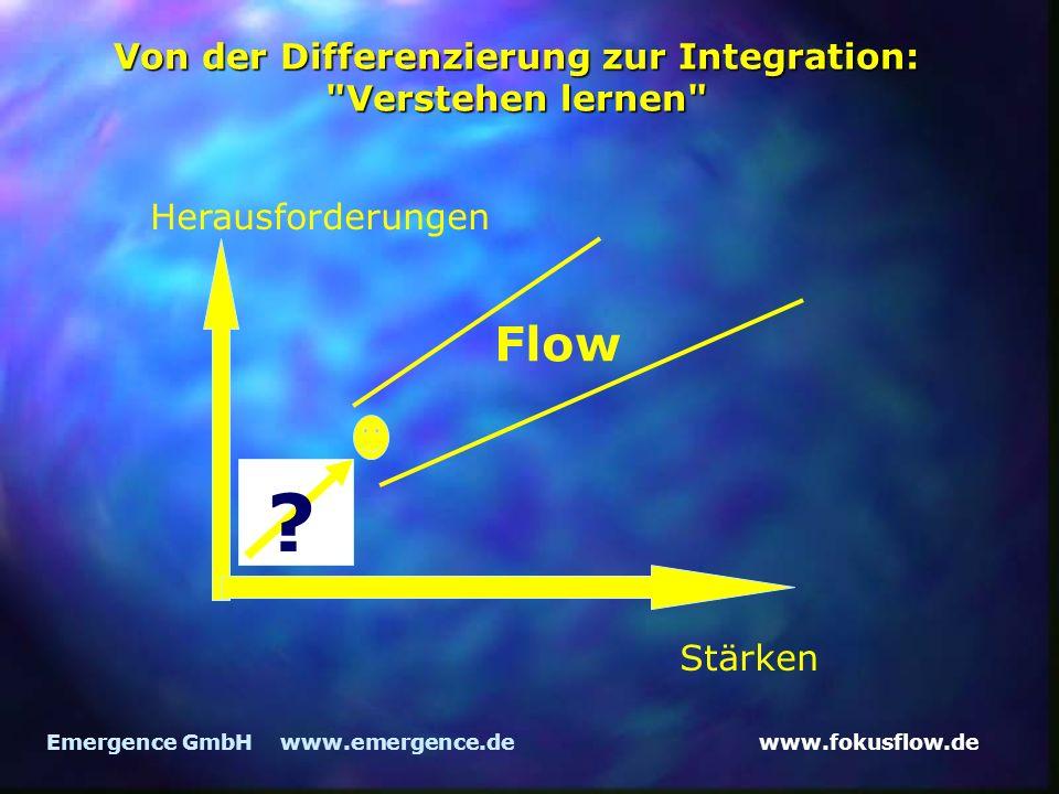 www.fokusflow.deEmergence GmbH www.emergence.de Von der Differenzierung zur Integration: Verstehen lernen Herausforderungen Stärken Flow ?