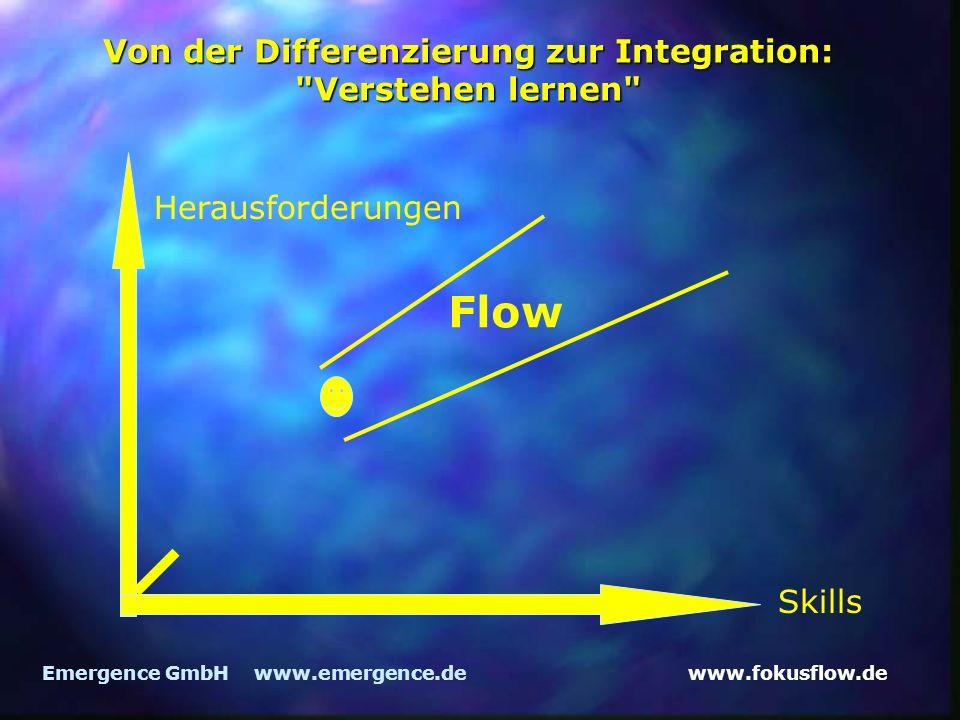 www.fokusflow.deEmergence GmbH www.emergence.de Von der Differenzierung zur Integration: Verstehen lernen Herausforderungen Skills Flow
