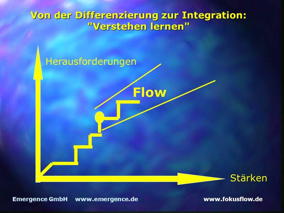 www.fokusflow.deEmergence GmbH www.emergence.de Von der Differenzierung zur Integration: Verstehen lernen Herausforderungen Stärken Flow