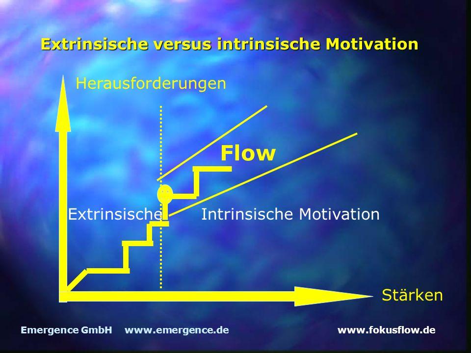 www.fokusflow.deEmergence GmbH www.emergence.de Extrinsische versus intrinsische Motivation Herausforderungen Stärken Flow Extrinsische Intrinsische Motivation
