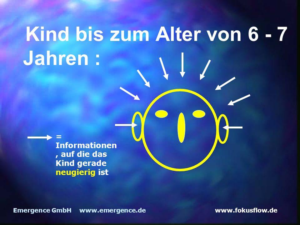 www.fokusflow.deEmergence GmbH www.emergence.de Kind bis zum Alter von 6 - 7 Jahren : = Informationen, auf die das Kind gerade neugierig ist