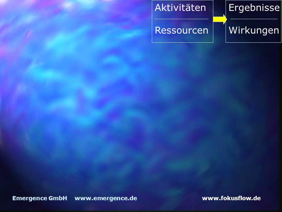 www.fokusflow.deEmergence GmbH www.emergence.de Aktivitäten Ressourcen Ergebnisse Wirkungen