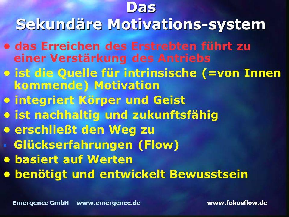 www.fokusflow.deEmergence GmbH www.emergence.de Das Sekundäre Motivations-system das Erreichen des Erstrebten führt zu einer Verstärkung des Antriebs ist die Quelle für intrinsische (=von Innen kommende) Motivation integriert Körper und Geist ist nachhaltig und zukunftsfähig erschließt den Weg zu Glückserfahrungen (Flow) basiert auf Werten benötigt und entwickelt Bewusstsein