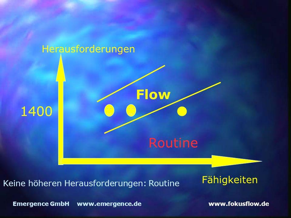 www.fokusflow.deEmergence GmbH www.emergence.de Herausforderungen Fähigkeiten Flow 1400 Routine Keine höheren Herausforderungen: Routine