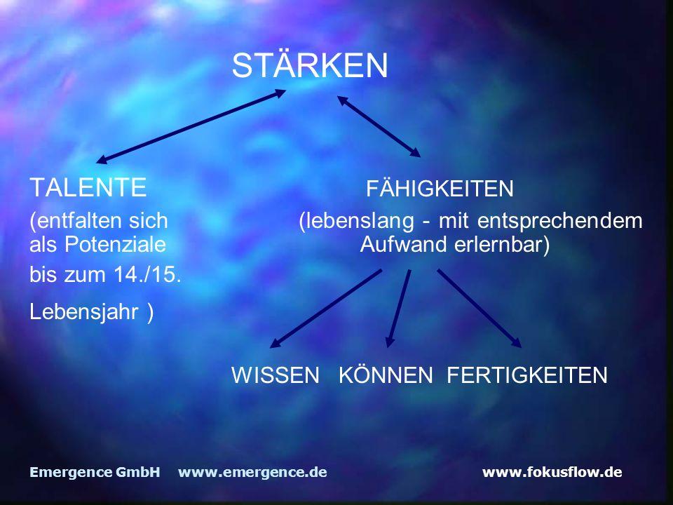 www.fokusflow.deEmergence GmbH www.emergence.de STÄRKEN TALENTE FÄHIGKEITEN (entfalten sich(lebenslang - mit entsprechendem als Potenziale Aufwand erlernbar) bis zum 14./15.