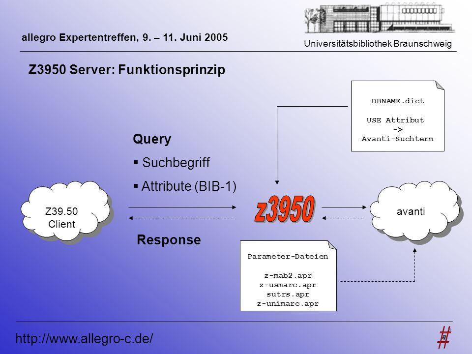 Universitätsbibliothek Braunschweig http://www.allegro-c.de/ allegro Expertentreffen, 9. – 11. Juni 2005 Z3950 Server: Funktionsprinzip DBNAME.dict US