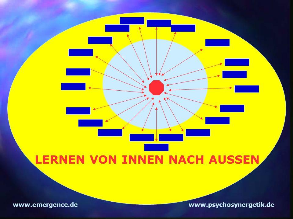 www.emergence.dewww.psychosynergetik.de LERNEN VON INNEN NACH AUSSEN