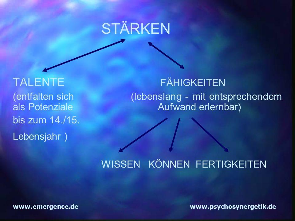 www.emergence.dewww.psychosynergetik.de STÄRKEN TALENTE FÄHIGKEITEN (entfalten sich(lebenslang - mit entsprechendem als Potenziale Aufwand erlernbar)