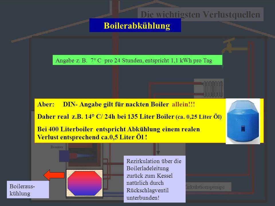 Angabe z. B. 7° C pro 24 Stunden, entspricht 1,1 kWh pro Tag Boilerabkühlung Boileraus- kühlung Aber: DIN- Angabe gilt für nackten Boiler allein!!! Da