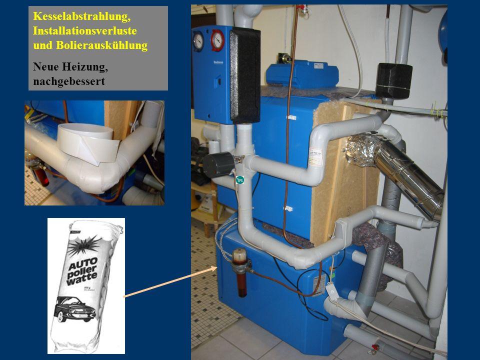 Kesselabstrahlung, Installationsverluste und Bolierauskühlung Neue Heizung, nachgebessert