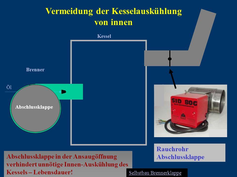 Vermeidung der Kesselauskühlung von innen Öl Abschlussklappe Brenner Kessel Abschlussklappe in der Ansaugöffnung verhindert unnötige Innen-Auskühlung