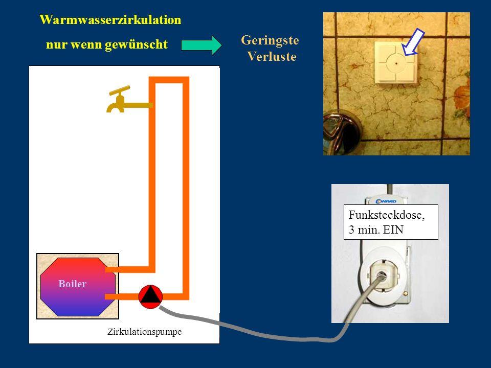 Warmwasserzirkulation Zirkulationspumpe Geringste Verluste nur wenn gewünscht Funksteckdose, 3 min. EIN Boiler