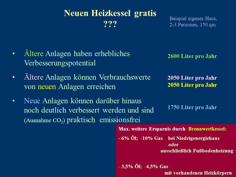 2600 Liter pro Jahr 2050 Liter pro Jahr 1750 Liter pro Jahr Neuen Heizkessel gratis ??? Ältere Anlagen haben erhebliches Verbesserungspotential Ältere