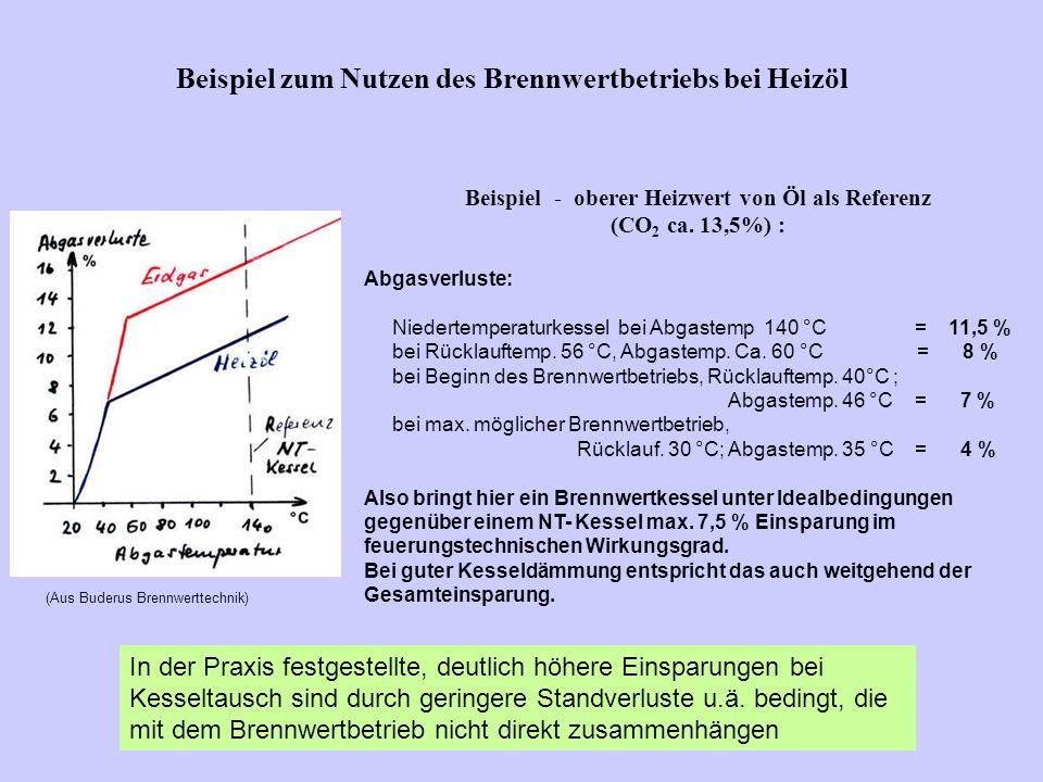 Beispiel zum Nutzen des Brennwertbetriebs bei Heizöl Beispiel - oberer Heizwert von Öl als Referenz (CO 2 ca. 13,5%) : Abgasverluste: Niedertemperatur