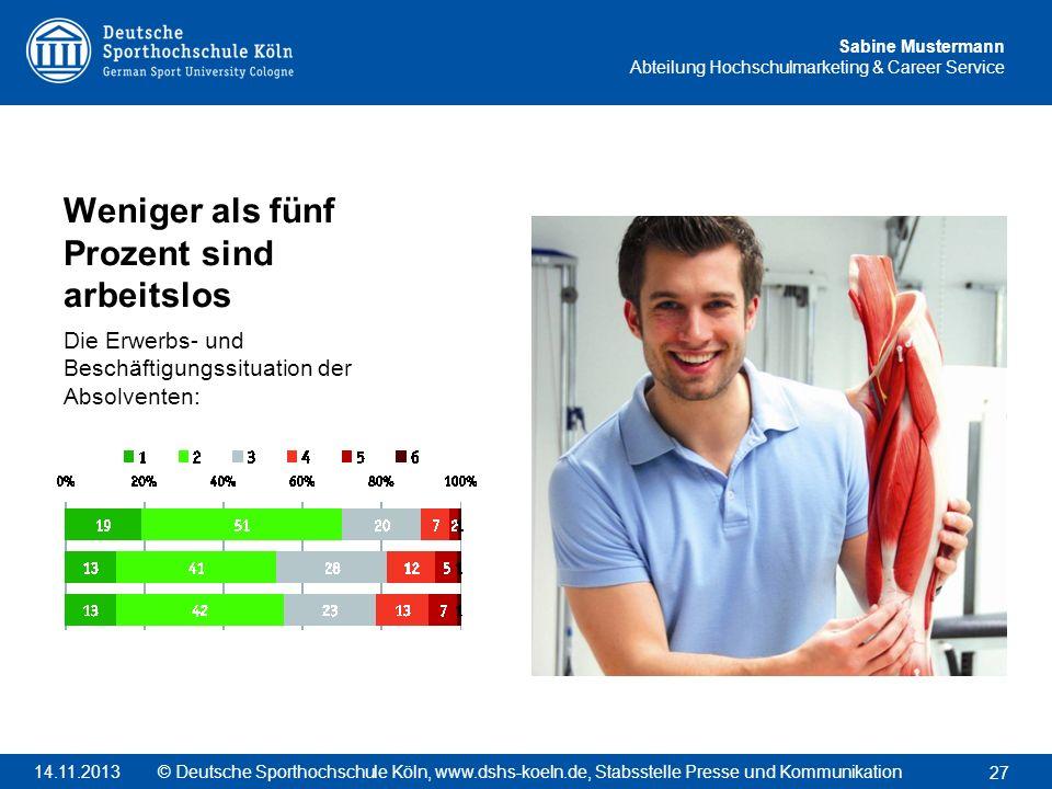 Sabine Mustermann Abteilung Hochschulmarketing & Career Service Weniger als fünf Prozent sind arbeitslos Die Erwerbs- und Beschäftigungssituation der